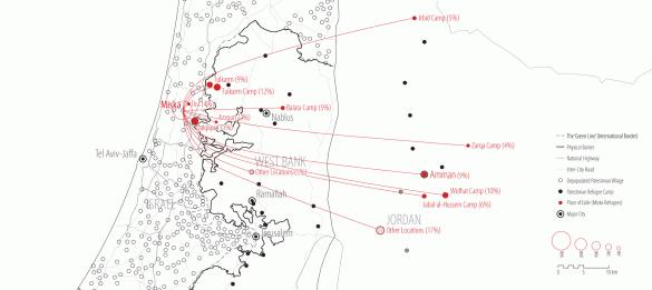 Exile and return: Sites of refuge, refugees from the village of Miska, 2011