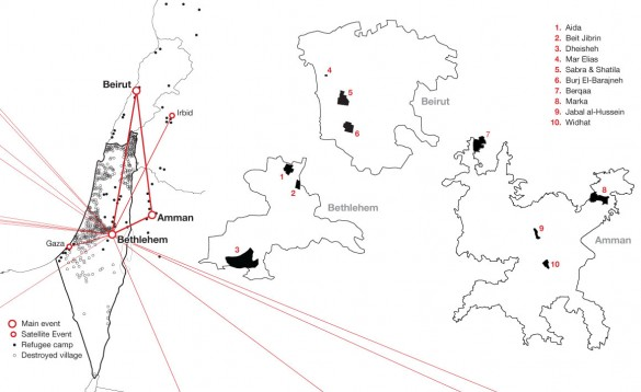 A mapping of TEDxRamallah event cities and Palestinian camps